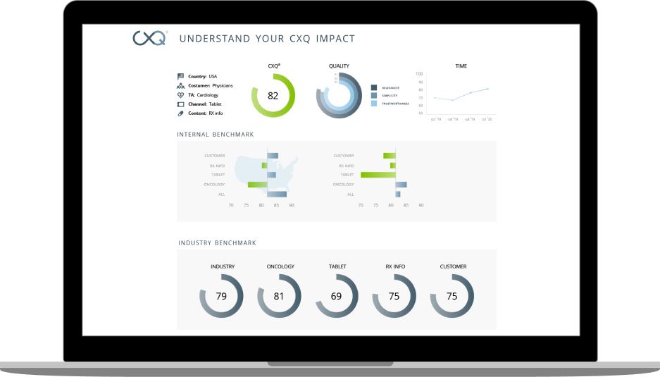 CXQ Impact Report